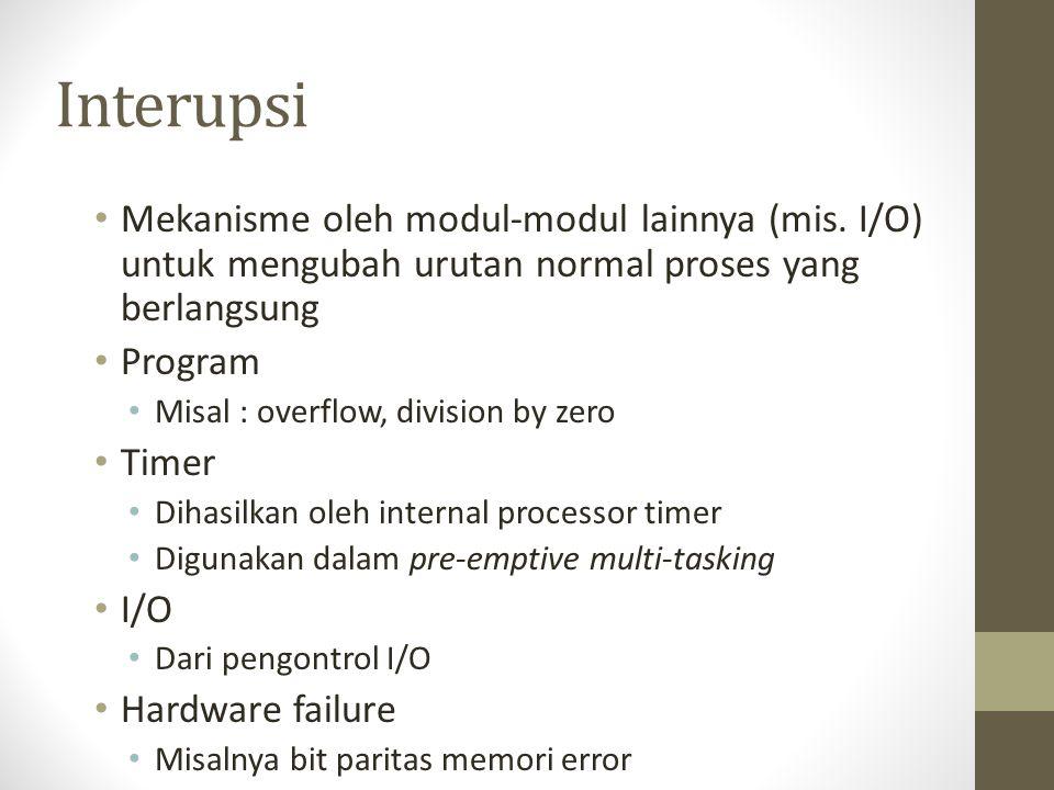 Interupsi • Mekanisme oleh modul-modul lainnya (mis. I/O) untuk mengubah urutan normal proses yang berlangsung • Program • Misal : overflow, division