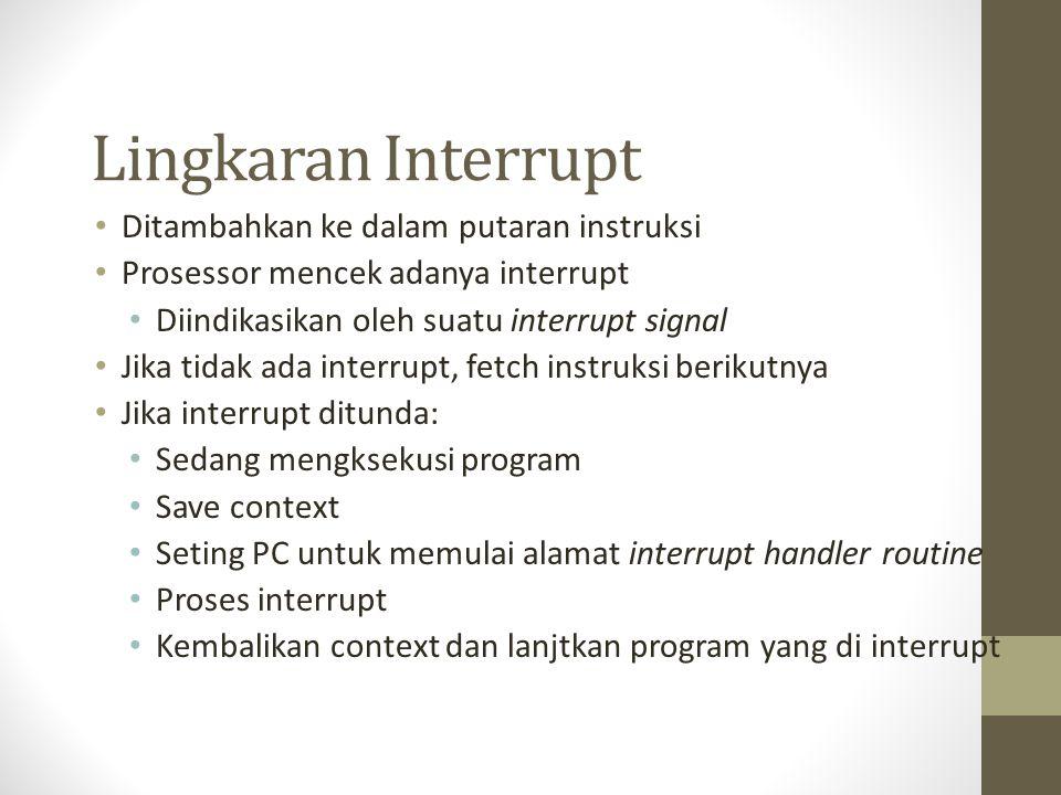 Lingkaran Interrupt • Ditambahkan ke dalam putaran instruksi • Prosessor mencek adanya interrupt • Diindikasikan oleh suatu interrupt signal • Jika ti