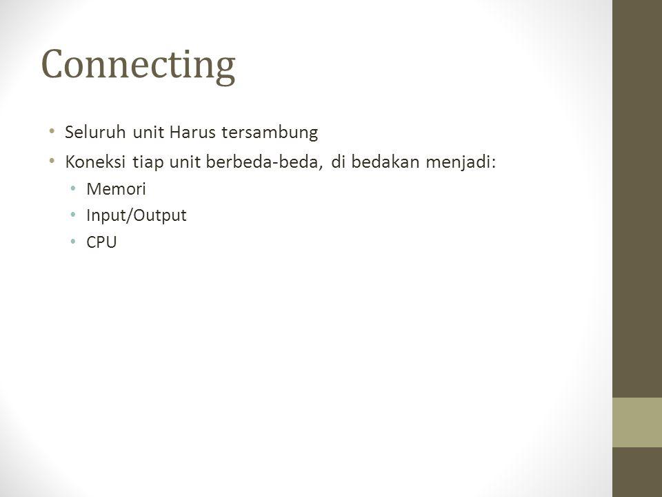 Connecting • Seluruh unit Harus tersambung • Koneksi tiap unit berbeda-beda, di bedakan menjadi: • Memori • Input/Output • CPU
