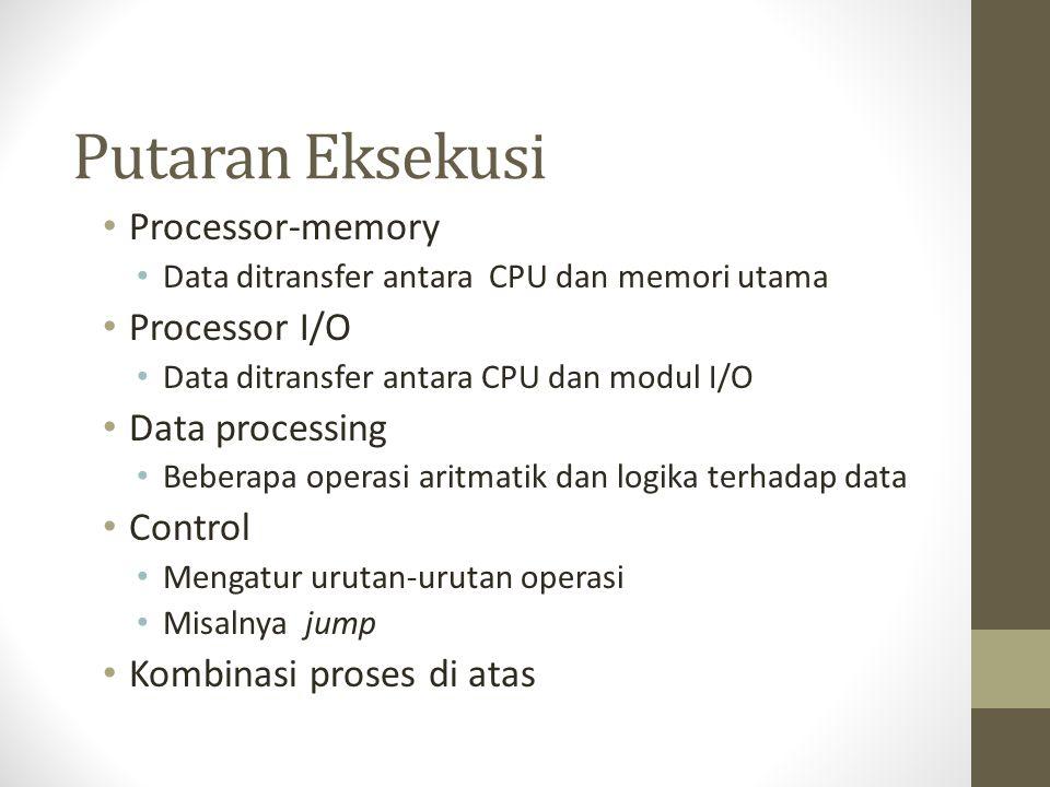 Putaran Eksekusi • Processor-memory • Data ditransfer antara CPU dan memori utama • Processor I/O • Data ditransfer antara CPU dan modul I/O • Data pr