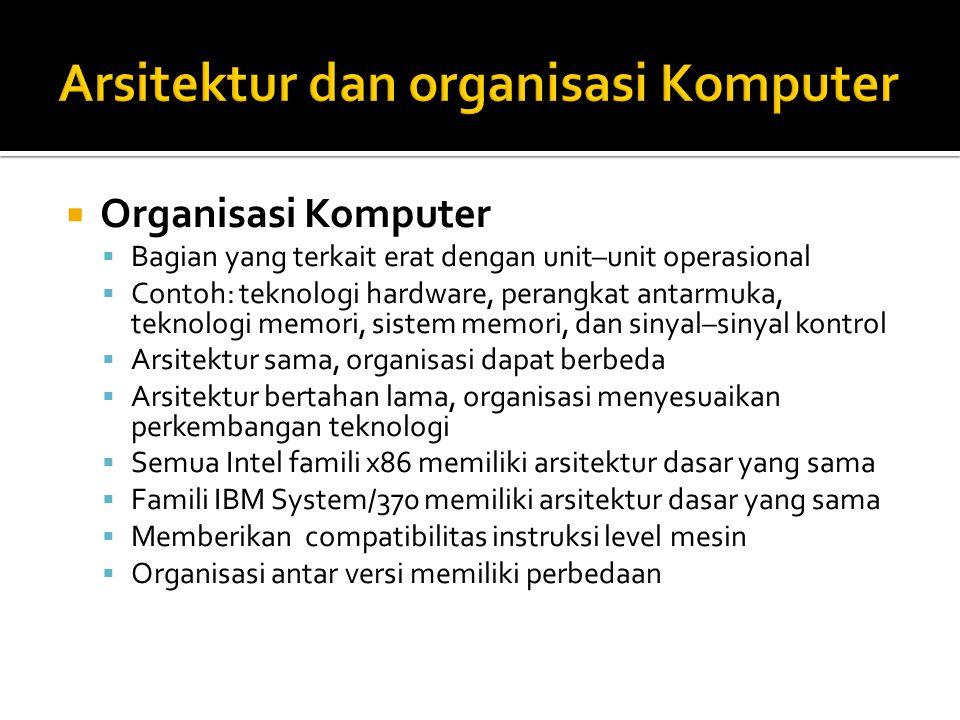  Organisasi Komputer  Bagian yang terkait erat dengan unit–unit operasional  Contoh: teknologi hardware, perangkat antarmuka, teknologi memori, sis