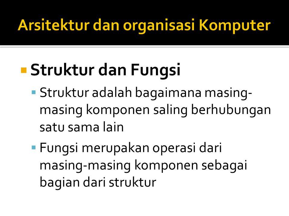  Struktur dan Fungsi  Struktur adalah bagaimana masing- masing komponen saling berhubungan satu sama lain  Fungsi merupakan operasi dari masing-mas