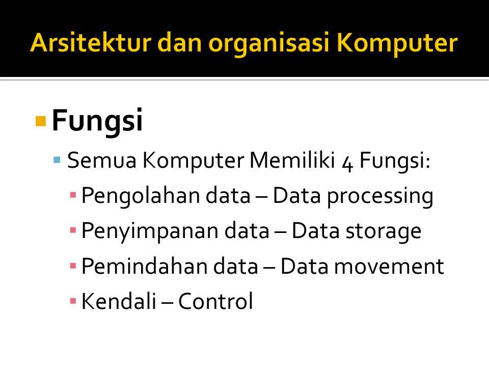  Fungsi  Semua Komputer Memiliki 4 Fungsi: ▪ Pengolahan data – Data processing ▪ Penyimpanan data – Data storage ▪ Pemindahan data – Data movement ▪