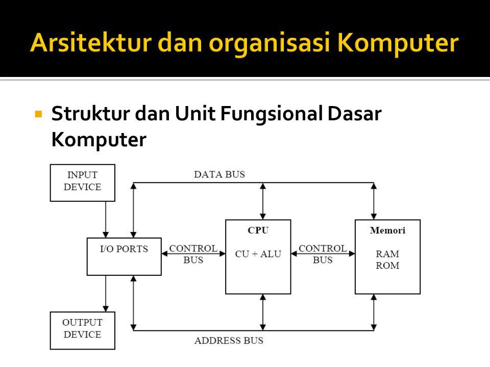  Struktur dan Unit Fungsional Dasar Komputer