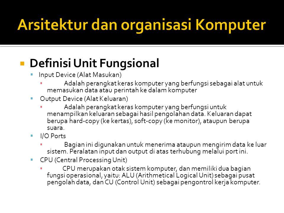  Definisi Unit Fungsional  Input Device (Alat Masukan) ▪ Adalah perangkat keras komputer yang berfungsi sebagai alat untuk memasukan data atau perin