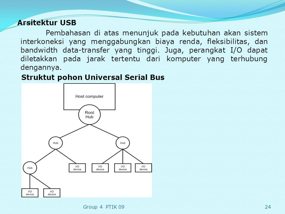 Arsitektur USB Pembahasan di atas menunjuk pada kebutuhan akan sistem interkoneksi yang menggabungkan biaya renda, fleksibilitas, dan bandwidth data-transfer yang tinggi.