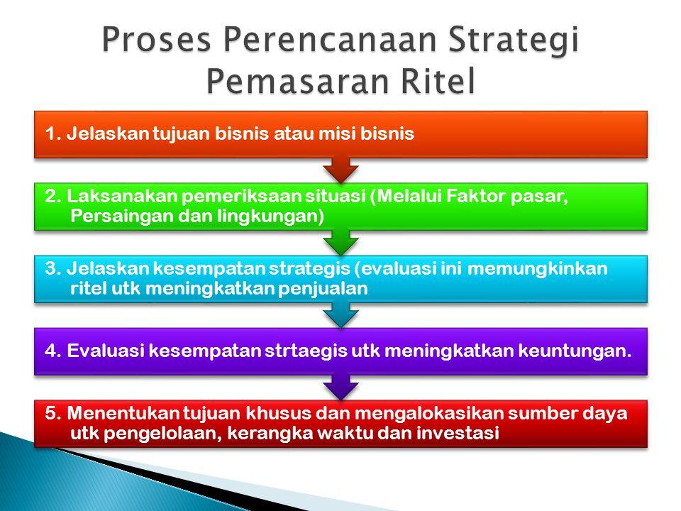 5. Menentukan tujuan khusus dan mengalokasikan sumber daya utk pengelolaan, kerangka waktu dan investasi 4. Evaluasi kesempatan strtaegis utk meningka