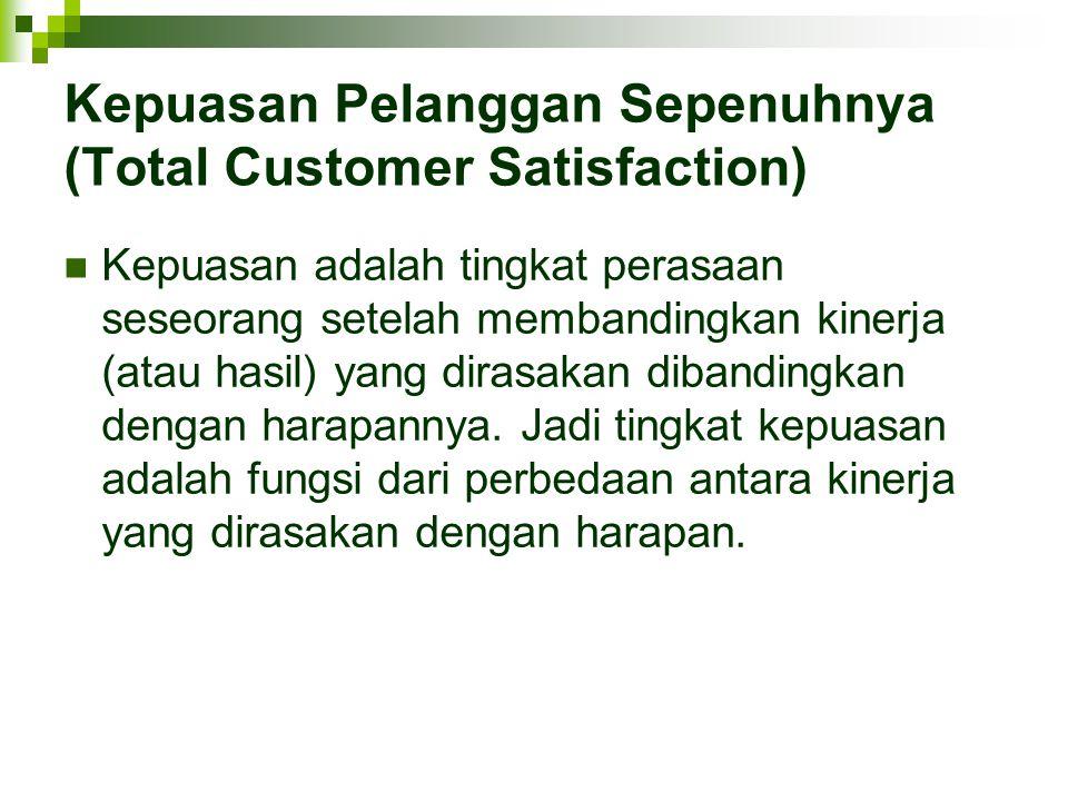 Kepuasan Pelanggan Sepenuhnya (Total Customer Satisfaction)  Kepuasan adalah tingkat perasaan seseorang setelah membandingkan kinerja (atau hasil) ya