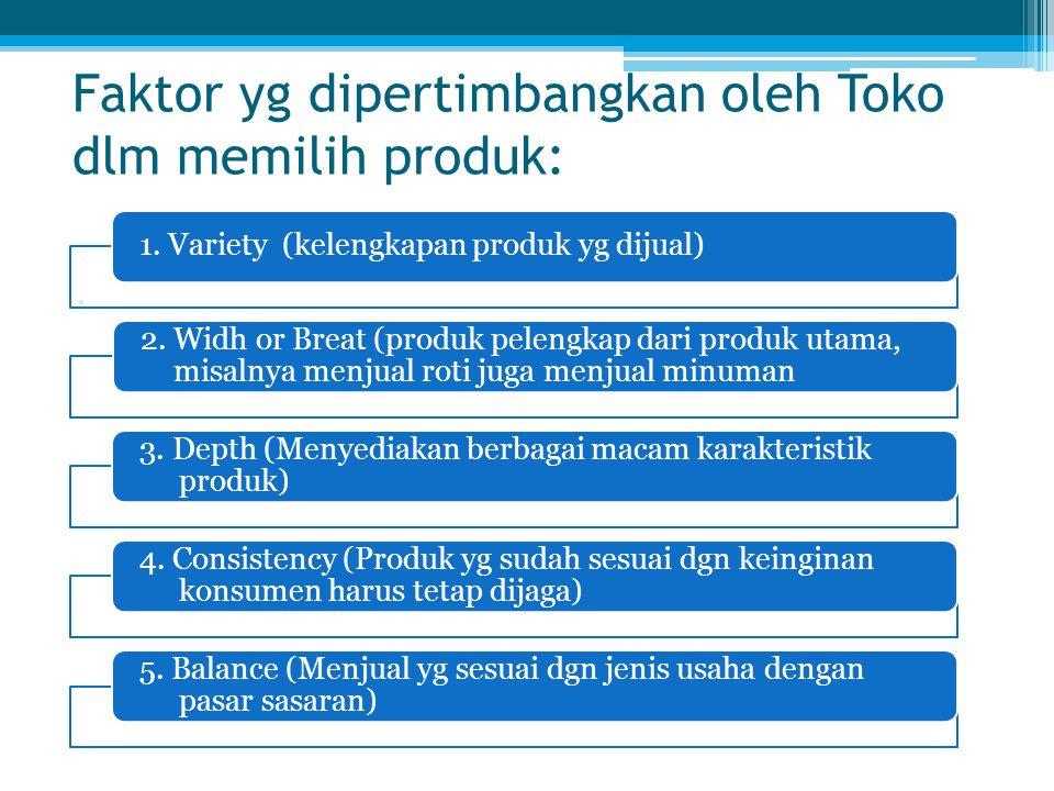 Faktor yg dipertimbangkan oleh Toko dlm memilih produk:. 1. Variety (kelengkapan produk yg dijual) 2. Widh or Breat (produk pelengkap dari produk utam