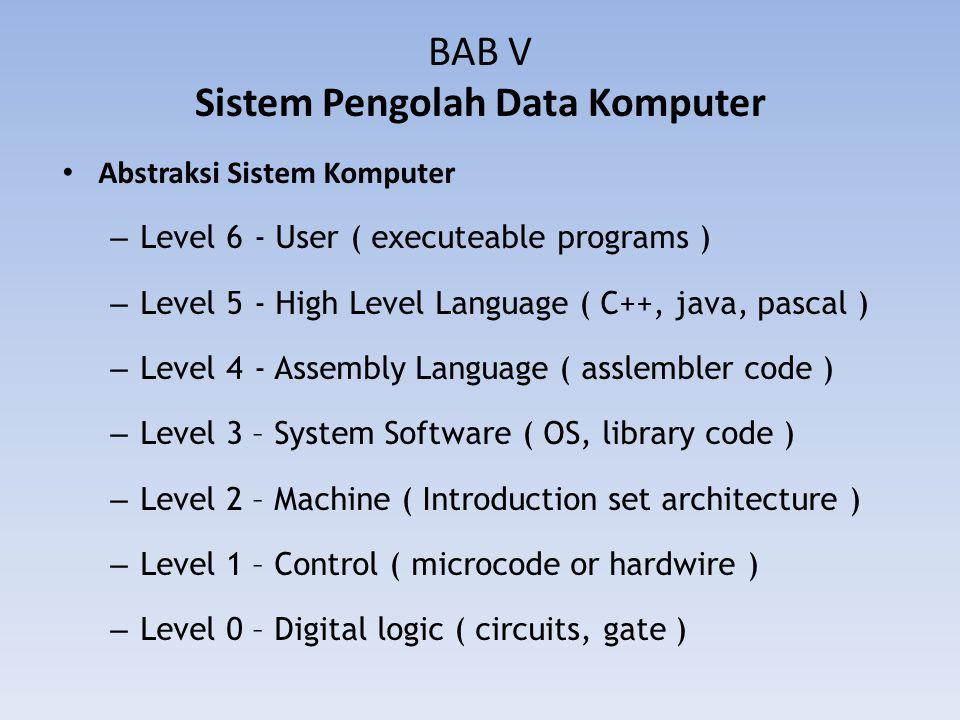 BAB V Sistem Pengolah Data Komputer • Abstraksi Sistem Komputer – Level 6 - User( executeable programs ) – Level 5 - High Level Language ( C++, java,