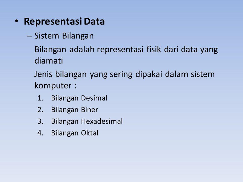 • Representasi Data – Sistem Bilangan Bilangan adalah representasi fisik dari data yang diamati Jenis bilangan yang sering dipakai dalam sistem komput