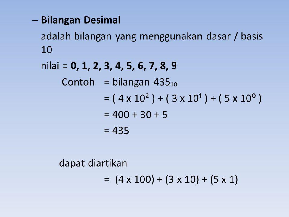 – Bilangan Desimal adalah bilangan yang menggunakan dasar / basis 10 nilai = 0, 1, 2, 3, 4, 5, 6, 7, 8, 9 Contoh = bilangan 435₁₀ = ( 4 x 10² ) + ( 3