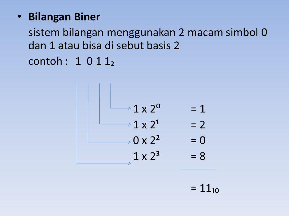 • Bilangan Biner sistem bilangan menggunakan 2 macam simbol 0 dan 1 atau bisa di sebut basis 2 contoh : 1 0 1 1₂ 1 x 2⁰= 1 1 x 2¹= 2 0 x 2²= 0 1 x 2³
