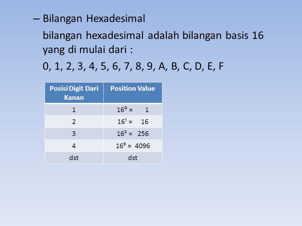 – Bilangan Hexadesimal bilangan hexadesimal adalah bilangan basis 16 yang di mulai dari : 0, 1, 2, 3, 4, 5, 6, 7, 8, 9, A, B, C, D, E, F Posisi Digit