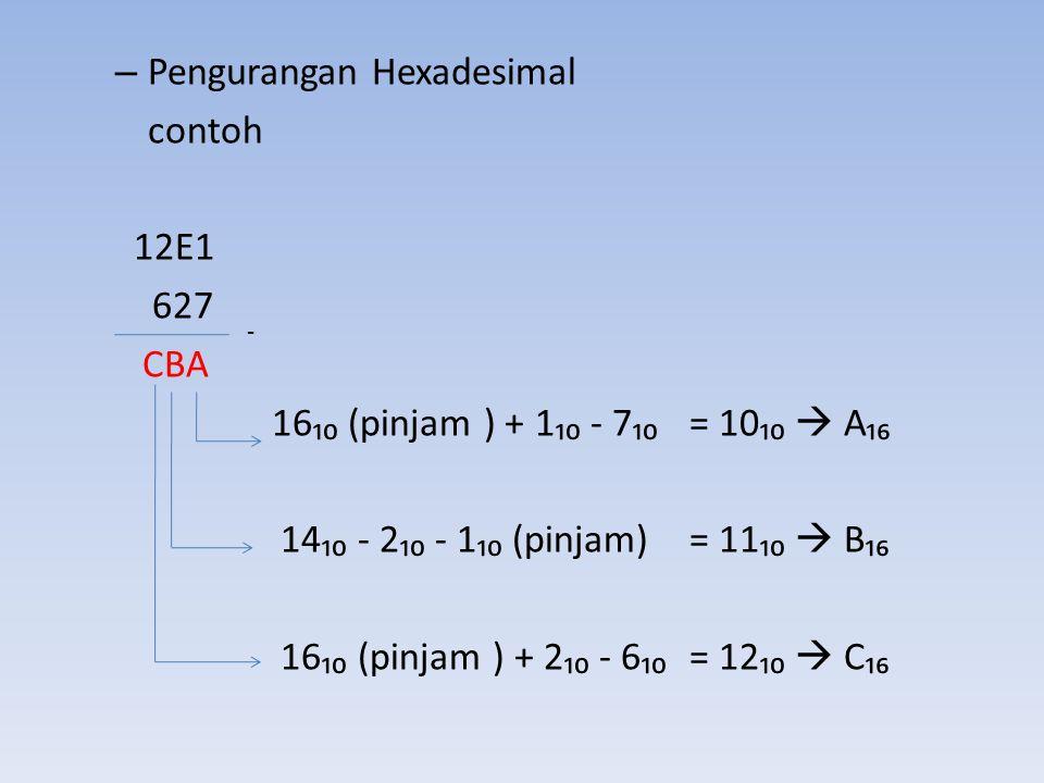 – Pengurangan Hexadesimal contoh 12E1 627 CBA 16₁₀ (pinjam ) + 1₁₀ - 7₁₀ = 10₁₀  A₁₆ 14₁₀ - 2₁₀ - 1₁₀ (pinjam) = 11₁₀  B₁₆ 16₁₀ (pinjam ) + 2₁₀ - 6₁