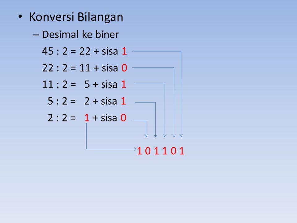 • Konversi Bilangan – Desimal ke biner 45 : 2 = 22 + sisa 1 22 : 2 = 11 + sisa 0 11 : 2 = 5 + sisa 1 5 : 2 = 2 + sisa 1 2 : 2 = 1 + sisa 0 1 0 1