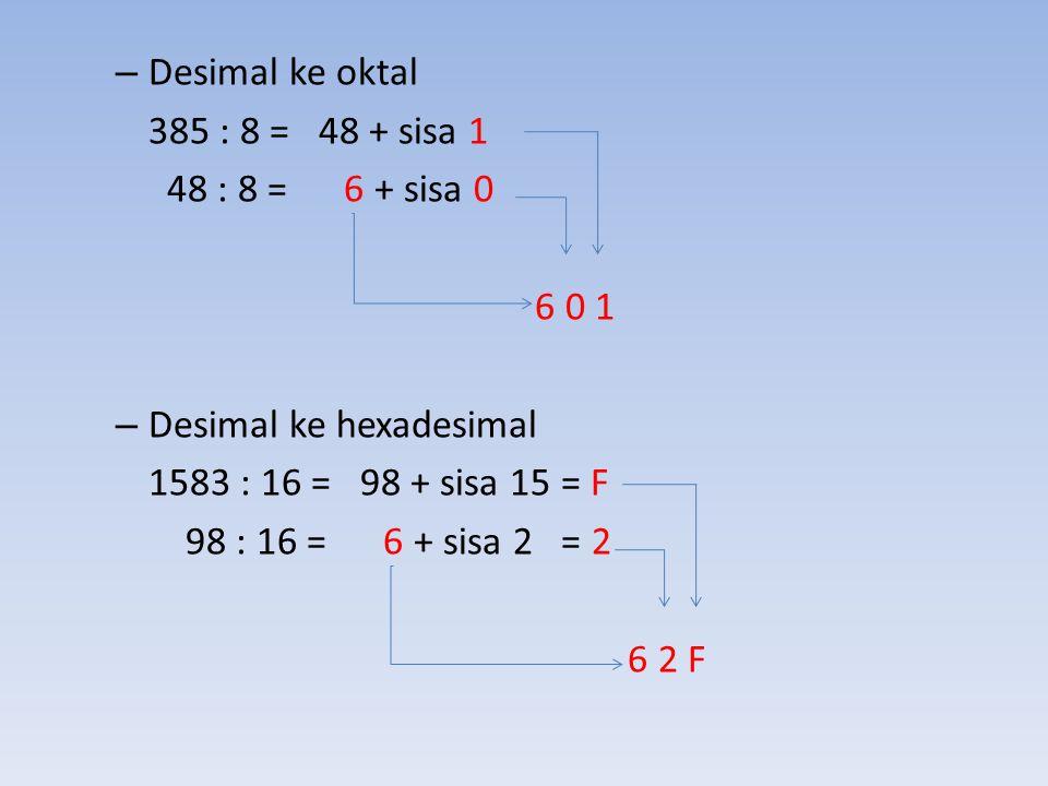 – Desimal ke oktal 385 : 8 = 48 + sisa 1 48 : 8 = 6 + sisa 0 6 0 1 – Desimal ke hexadesimal 1583 : 16 = 98 + sisa 15 = F 98 : 16 = 6 + sisa 2 = 2 6 2