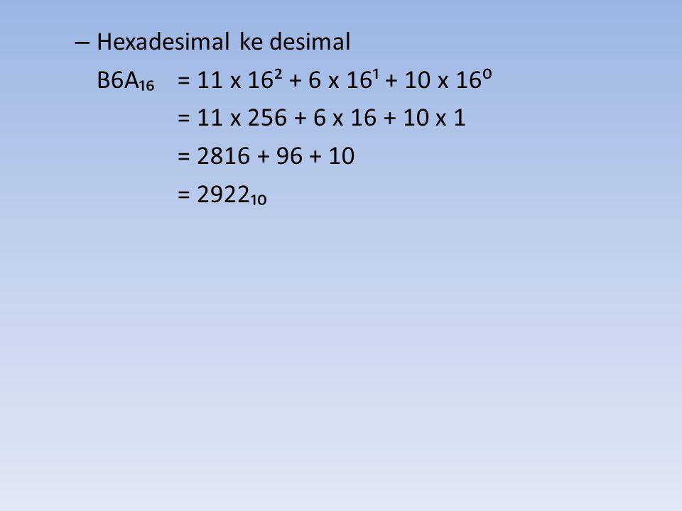 – Hexadesimal ke desimal B6A₁₆= 11 x 16² + 6 x 16¹ + 10 x 16⁰ = 11 x 256 + 6 x 16 + 10 x 1 = 2816 + 96 + 10 = 2922₁₀