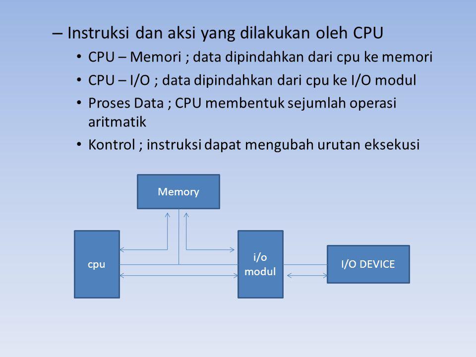 – Instruksi dan aksi yang dilakukan oleh CPU • CPU – Memori ; data dipindahkan dari cpu ke memori • CPU – I/O ; data dipindahkan dari cpu ke I/O modul
