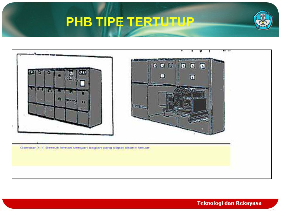 Teknologi dan Rekayasa PHB TIPE TERTUTUP