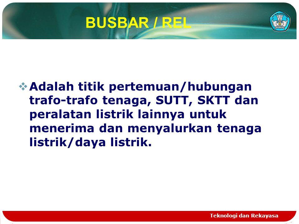 Teknologi dan Rekayasa BUSBAR / REL  Adalah titik pertemuan/hubungan trafo-trafo tenaga, SUTT, SKTT dan peralatan listrik lainnya untuk menerima dan