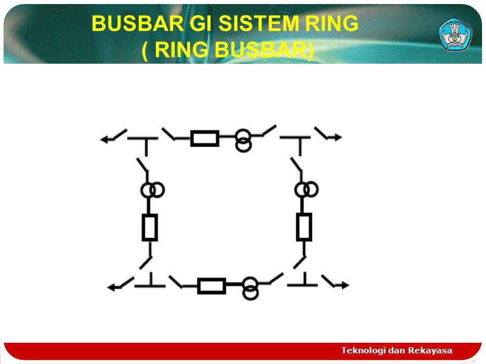 Teknologi dan Rekayasa BUSBAR GI SISTEM RING ( RING BUSBAR)