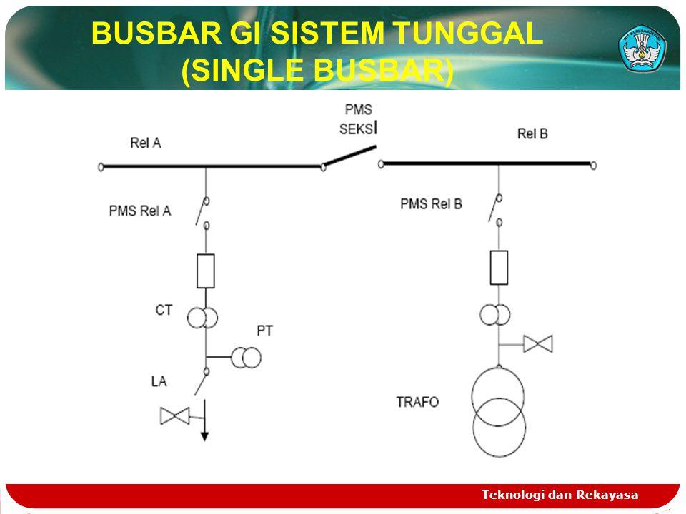 Teknologi dan Rekayasa BUSBAR GI SISTEM TUNGGAL (SINGLE BUSBAR)