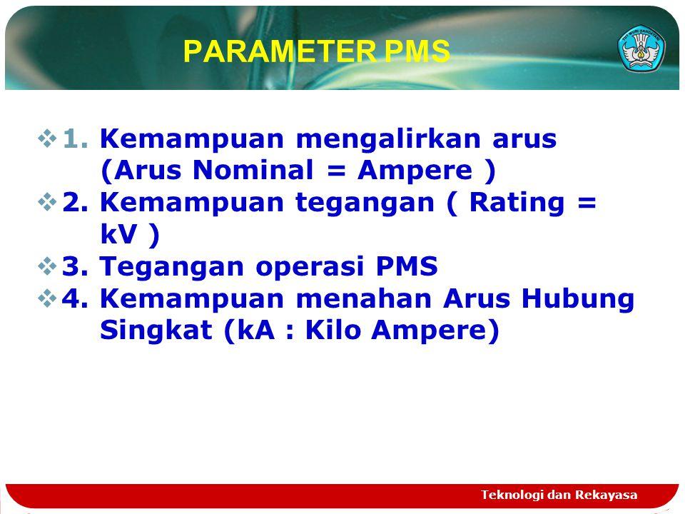 Teknologi dan Rekayasa PARAMETER PMS  1. Kemampuan mengalirkan arus (Arus Nominal = Ampere )  2. Kemampuan tegangan ( Rating = kV )  3. Tegangan op