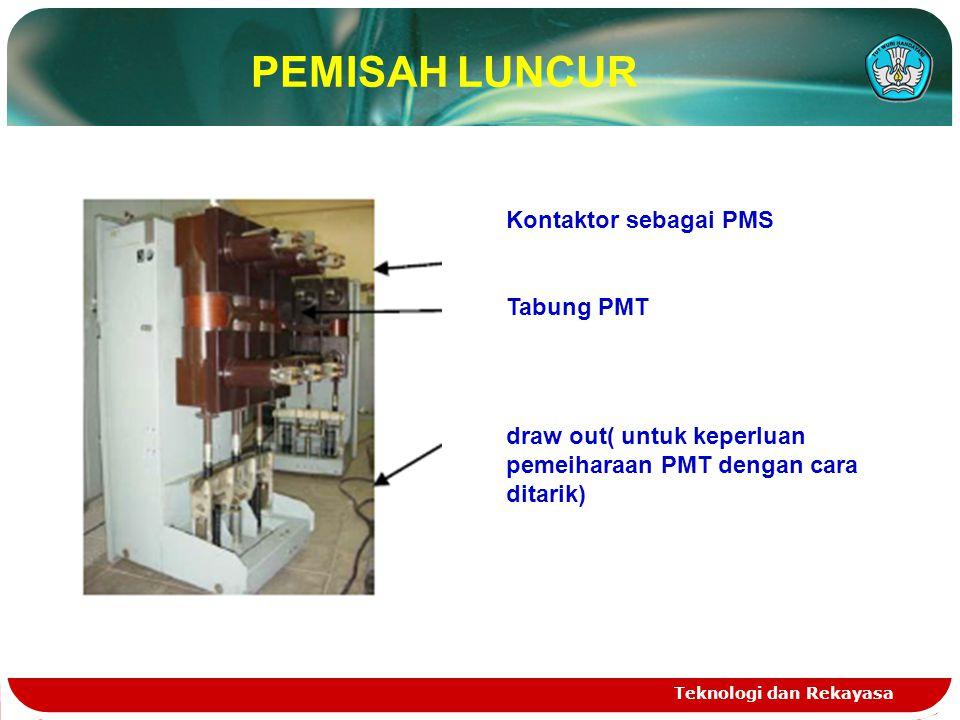 Teknologi dan Rekayasa PEMISAH LUNCUR Kontaktor sebagai PMS Tabung PMT draw out( untuk keperluan pemeiharaan PMT dengan cara ditarik)