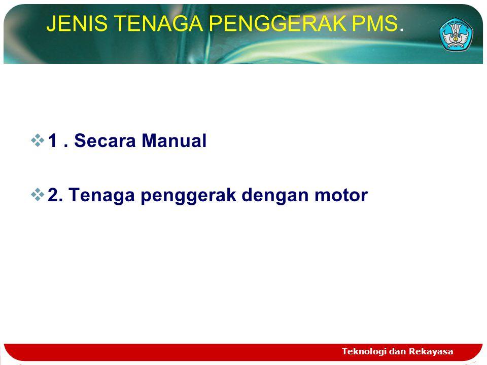 Teknologi dan Rekayasa JENIS TENAGA PENGGERAK PMS. 11. Secara Manual 22. Tenaga penggerak dengan motor