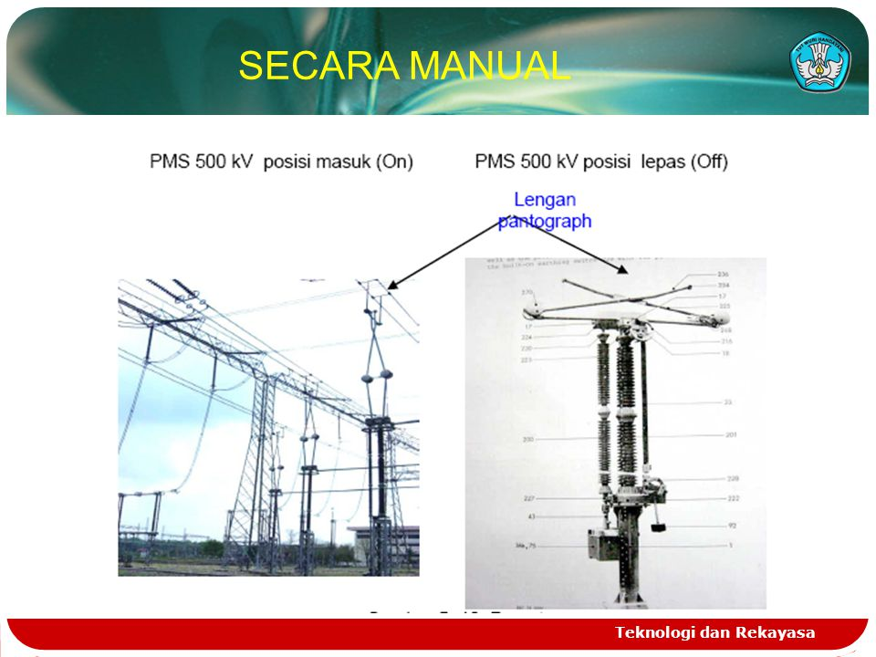 Teknologi dan Rekayasa SECARA MANUAL