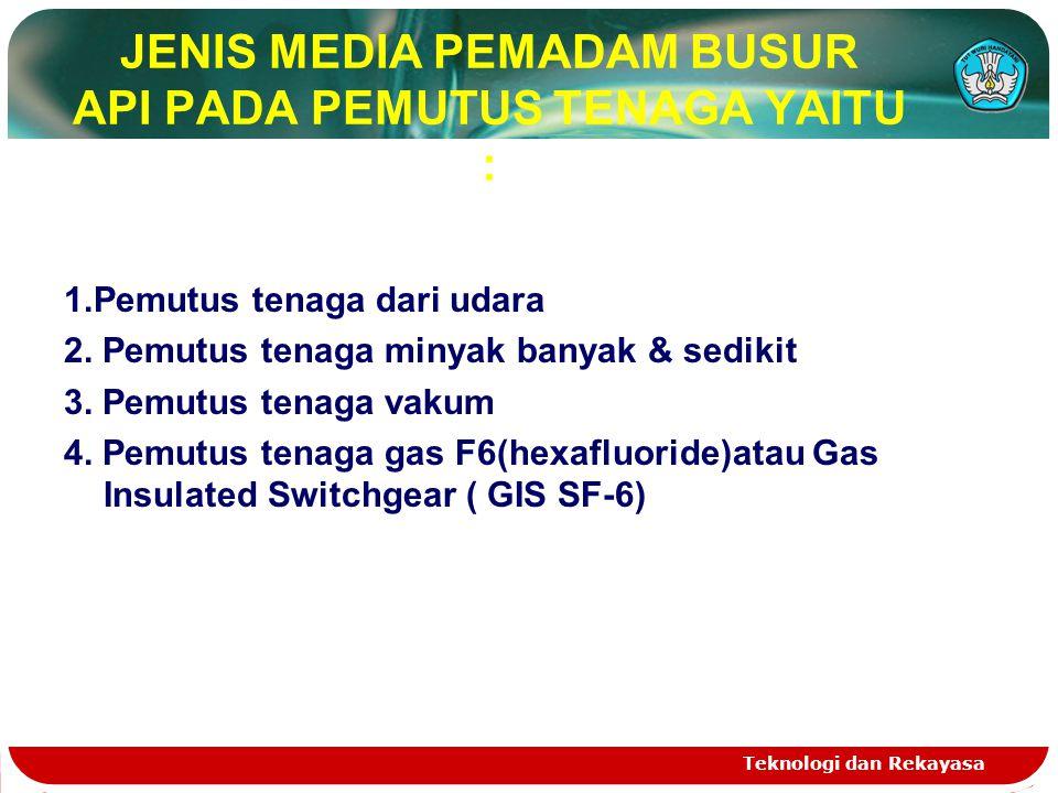 Teknologi dan Rekayasa JENIS MEDIA PEMADAM BUSUR API PADA PEMUTUS TENAGA YAITU : 1.Pemutus tenaga dari udara 2. Pemutus tenaga minyak banyak & sedikit