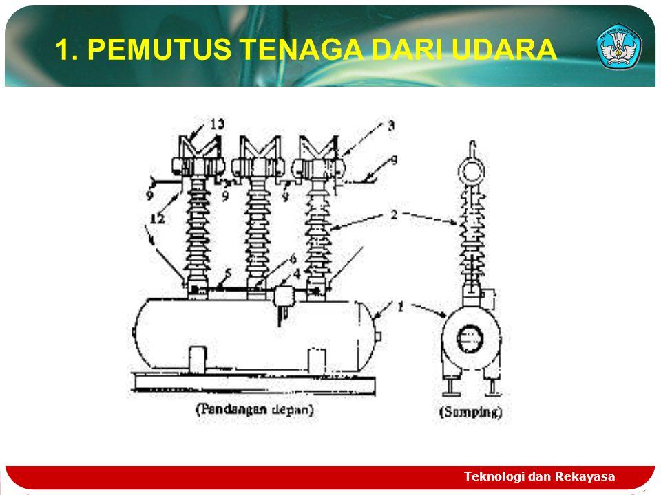 Teknologi dan Rekayasa 1. PEMUTUS TENAGA DARI UDARA