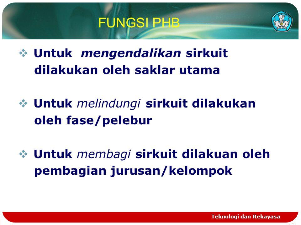 Teknologi dan Rekayasa FUNGSI PHB  Untuk mengendalikan sirkuit dilakukan oleh saklar utama  Untuk melindungi sirkuit dilakukan oleh fase/pelebur  U