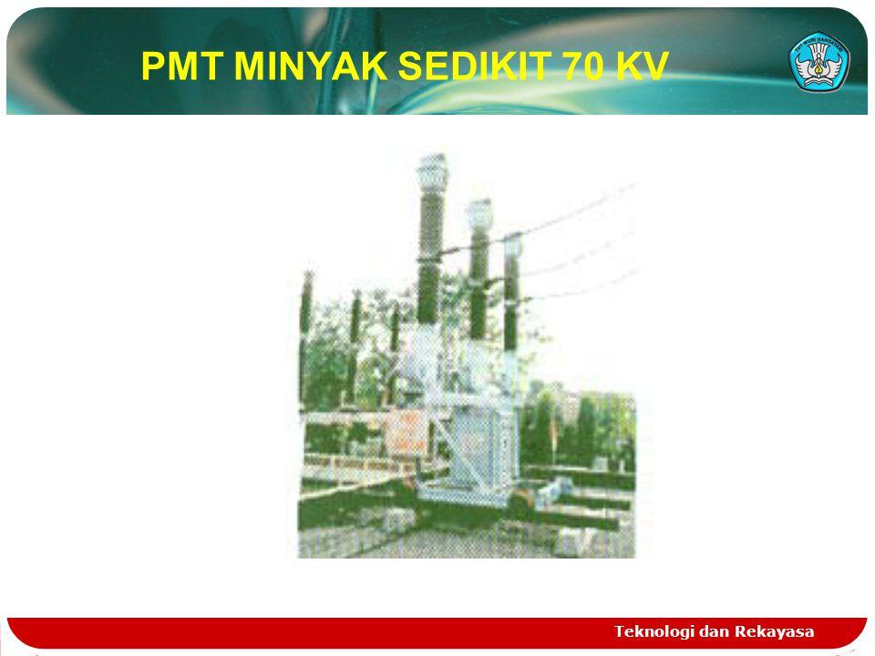 Teknologi dan Rekayasa PMT MINYAK SEDIKIT 70 KV