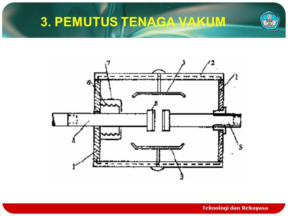 Teknologi dan Rekayasa 3. PEMUTUS TENAGA VAKUM