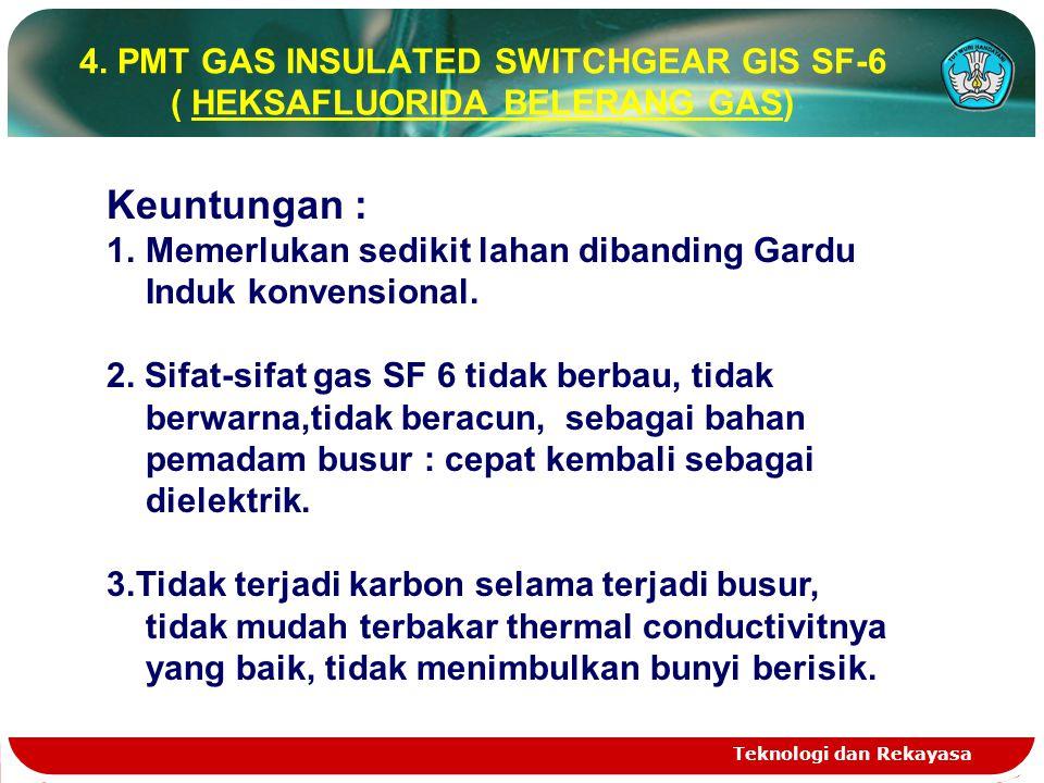 Teknologi dan Rekayasa 4. PMT GAS INSULATED SWITCHGEAR GIS SF-6 ( HEKSAFLUORIDA BELERANG GAS) Keuntungan : 1.Memerlukan sedikit lahan dibanding Gardu
