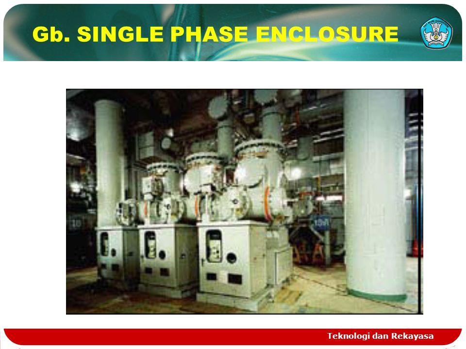 Teknologi dan Rekayasa Gb. SINGLE PHASE ENCLOSURE