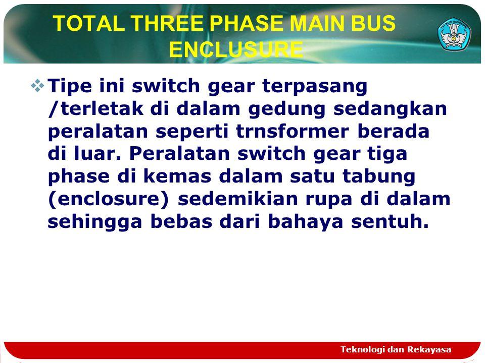 Teknologi dan Rekayasa TOTAL THREE PHASE MAIN BUS ENCLUSURE  Tipe ini switch gear terpasang /terletak di dalam gedung sedangkan peralatan seperti trn