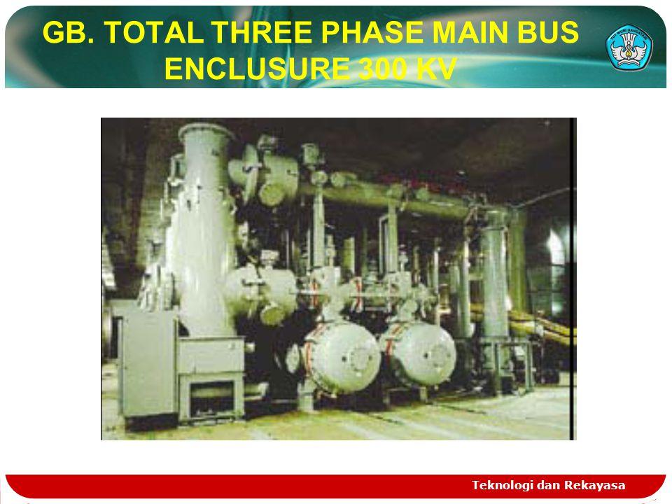 Teknologi dan Rekayasa GB. TOTAL THREE PHASE MAIN BUS ENCLUSURE 300 KV