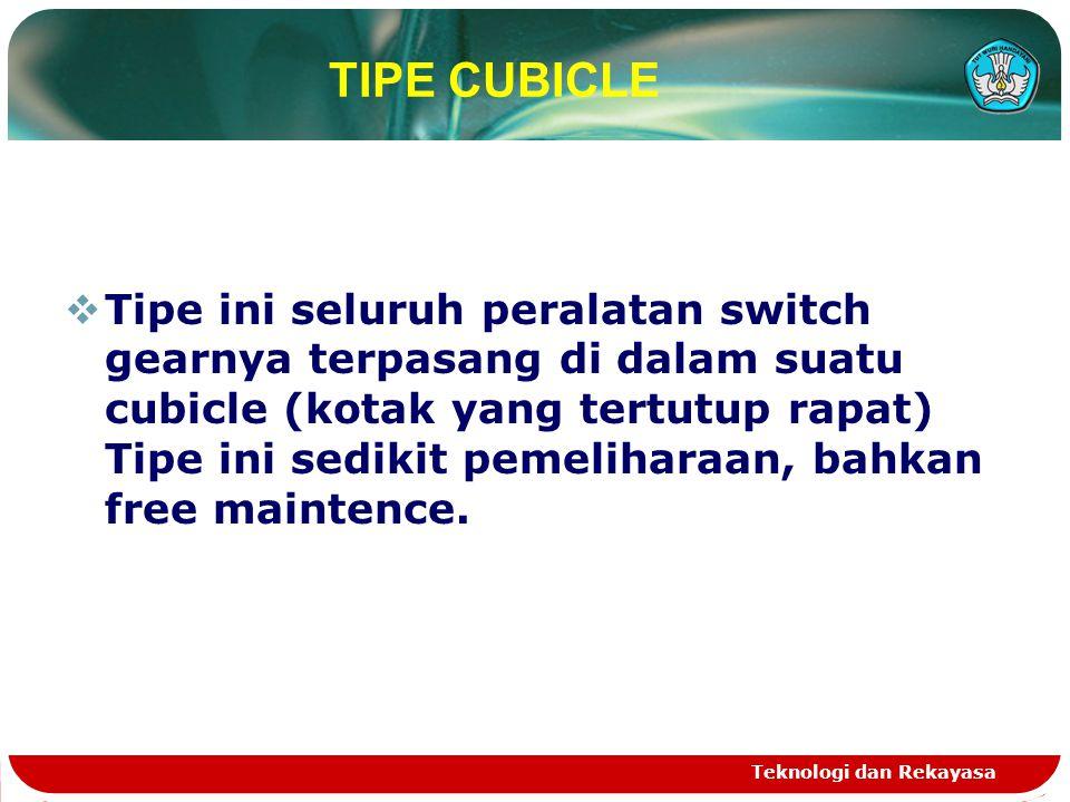 Teknologi dan Rekayasa  Tipe ini seluruh peralatan switch gearnya terpasang di dalam suatu cubicle (kotak yang tertutup rapat) Tipe ini sedikit pemel