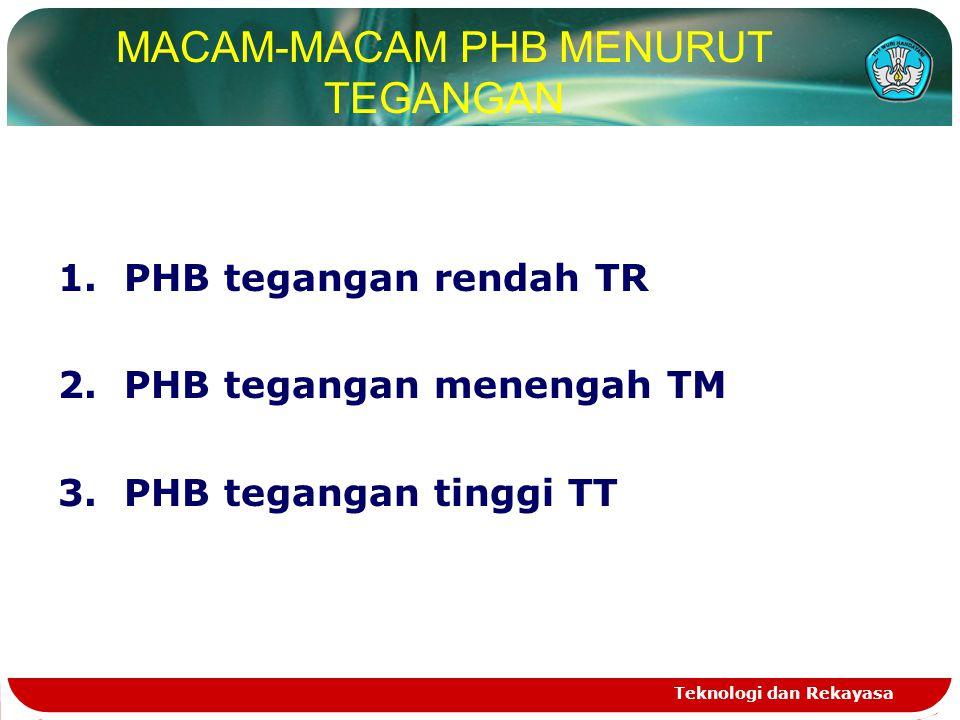 Teknologi dan Rekayasa MACAM-MACAM PHB MENURUT TEGANGAN 1. PHB tegangan rendah TR 2. PHB tegangan menengah TM 3. PHB tegangan tinggi TT