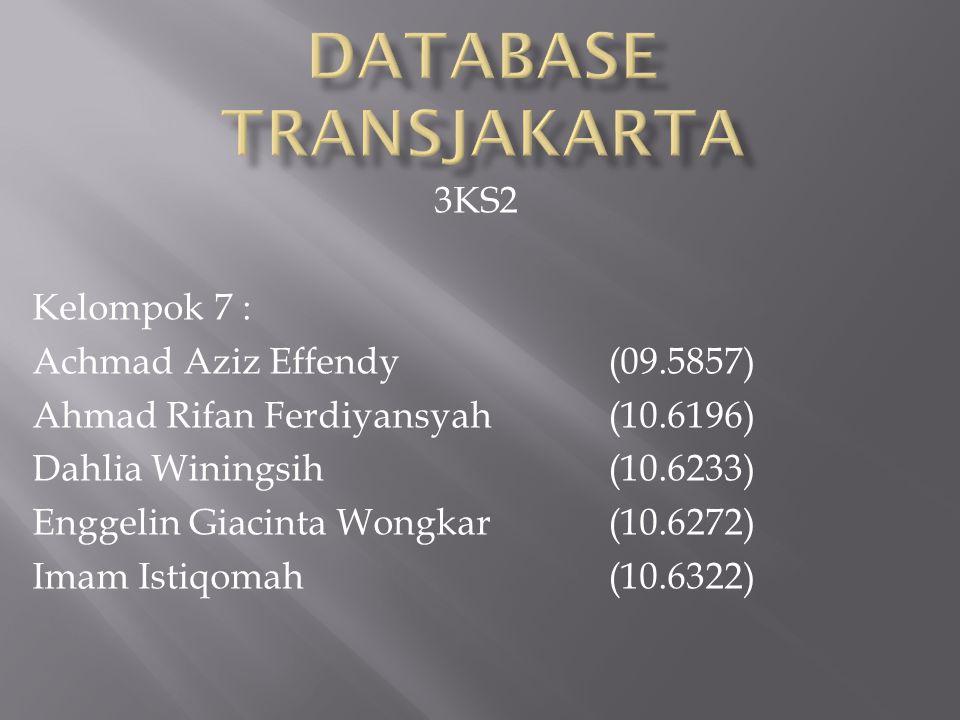  Data yang disimpan : 1.Informasi jadwal 2. Informasi bus 3.