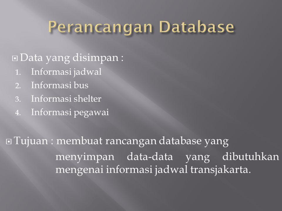  Data yang disimpan : 1. Informasi jadwal 2. Informasi bus 3. Informasi shelter 4. Informasi pegawai  Tujuan : membuat rancangan database yang menyi