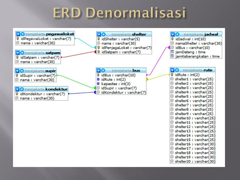 DB 1 = database ternormalisasi DB 2 = database setelah denormalisasi