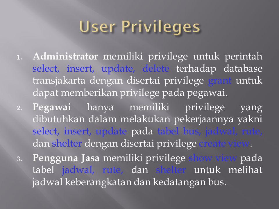 1. Administrator memiliki privilege untuk perintah select, insert, update, delete terhadap database transjakarta dengan disertai privilege grant untuk