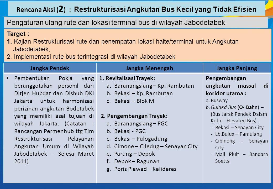 Rencana Aksi ( 2 ) : Restrukturisasi Angkutan Bus Kecil yang Tidak Efisien Target : 1. Kajian Restrukturisasi rute dan penempatan lokasi halte/termina