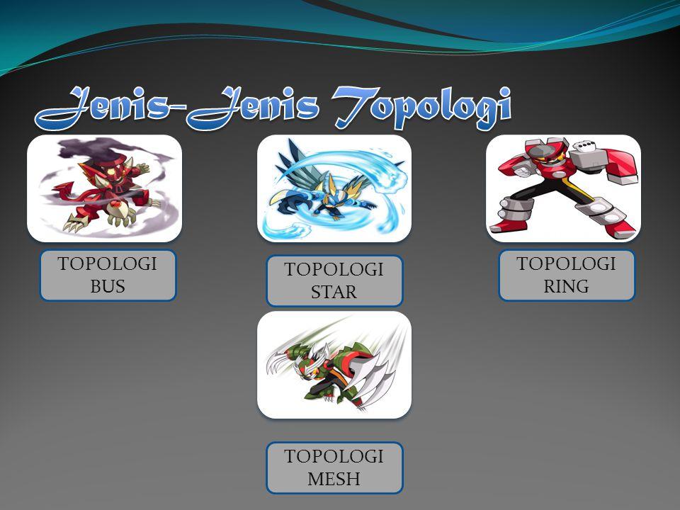 TOPOLOGI BUS TOPOLOGI STAR TOPOLOGI RING TOPOLOGI MESH