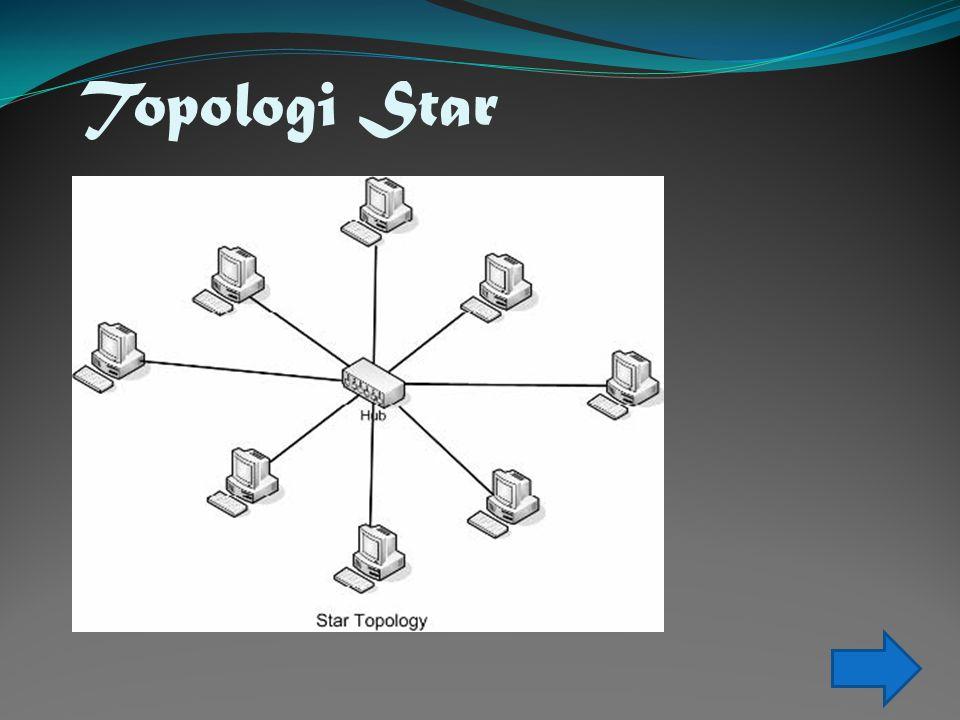 Keuntungan Topologi Mesh  Keuntungan utama dari penggunaan topologi mesh adalah fault tolerance.