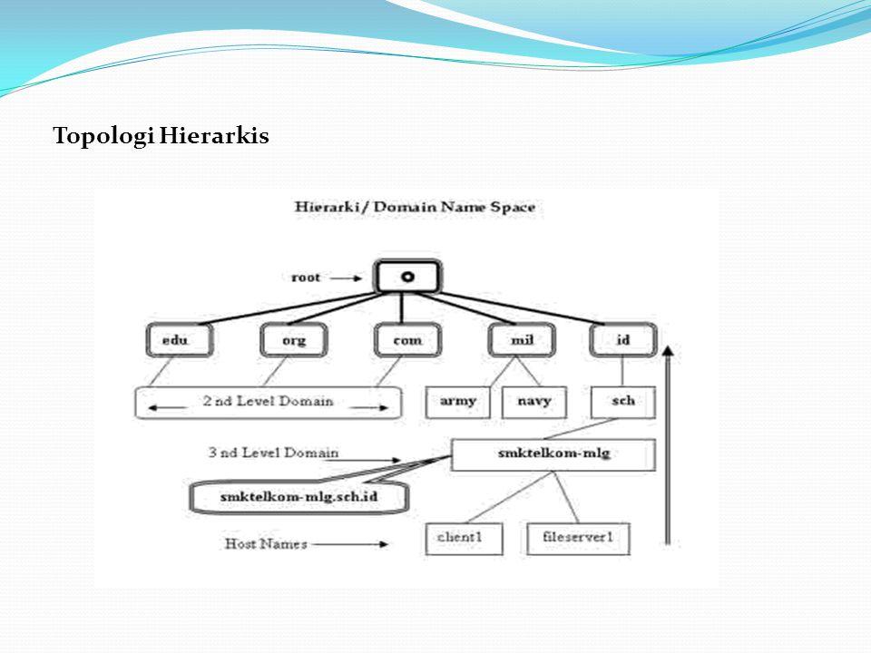 Topologi Hierarkis
